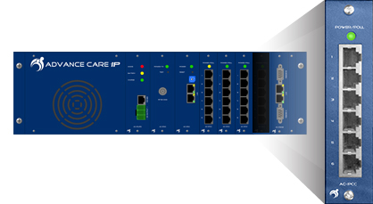 Advance Care™ IP hardware